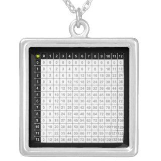 Multiplication Chart Helper Necklaces