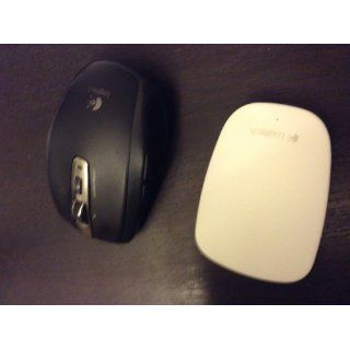 Mouse jiggler for mac | Hardware Keylogger  2019-05-06