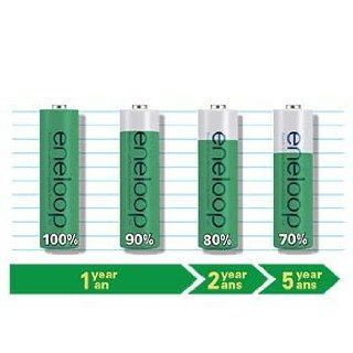 Panasonic BK 3MCCA4BA eneloop AA New 2100 Cycle Ni MH Pre Charged Rechargeable Batteries, 4 Pack: PANASONIC: Electronics