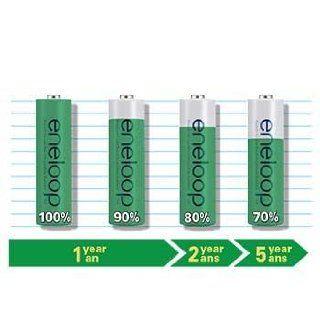 Panasonic BK 3MCCA4BA eneloop AA New 2100 Cycle Ni MH Pre Charged Rechargeable Batteries, 4 Pack: PANASONIC: Electronics