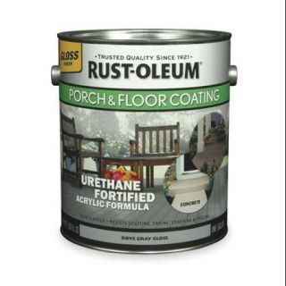 rust oleum countertop coating colors on PopScreen