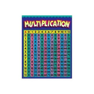 MULTIPLICATION CHART GR 2 4 SCBCTP5068 20 (pack of 20)