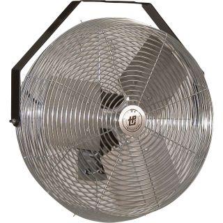 TPI Industrial Dock Fan — 18in., 5,750 CFM, 110 Volt, Model# LDF-18-TE  Workstation Fans