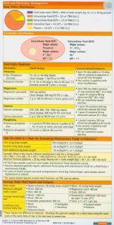 History Et Physical Exam Pocketcard Set (Cards)