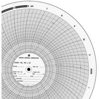 GRAPHIC CONTROLS Circ Paper Chart,0to10,PK100   21EK38|MC  L 10   Grainger