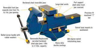 Yost Multipurpose Mechanic's Reversible Swivel Base Vise — 6 1/2in. Jaw, Model# 865-DI