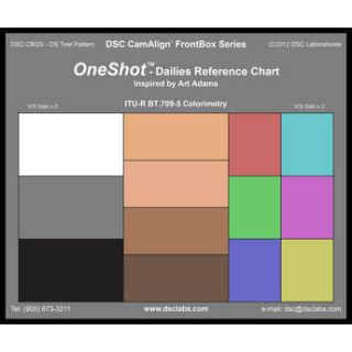 DSC Labs  Front Box One Shot (Matte Finish) FBOS